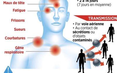 Information sur le Coronavirus 2019-nCoV